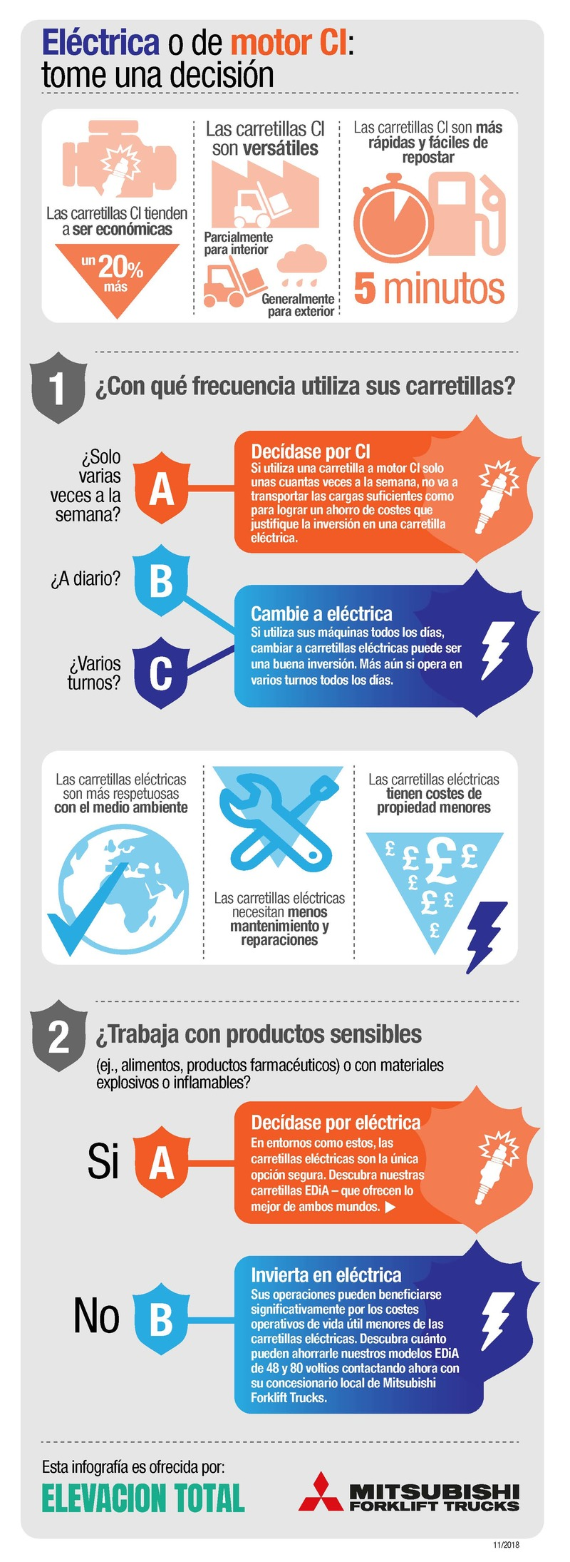 icve-infographic-spanish-proof2.jpg